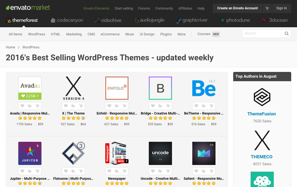 [Tutorial #7] Customize WordPress by Pre-built Theme